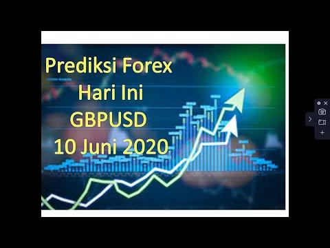 prediksi-forex-hari-ini-gbpusd-setup-10-juni-2020