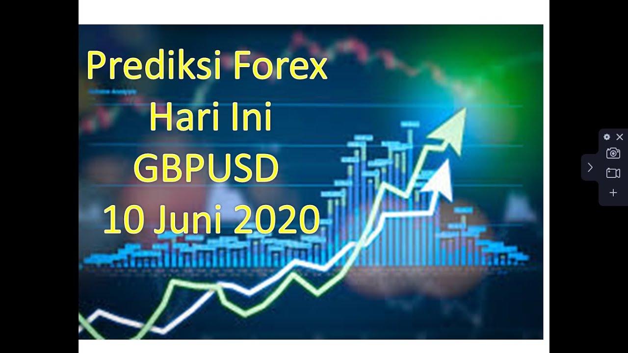 prediksi forex 2020