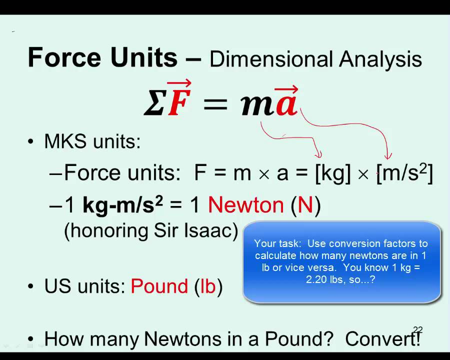 Intro to Newton's 2nd Law and Weight to Mass Conversions