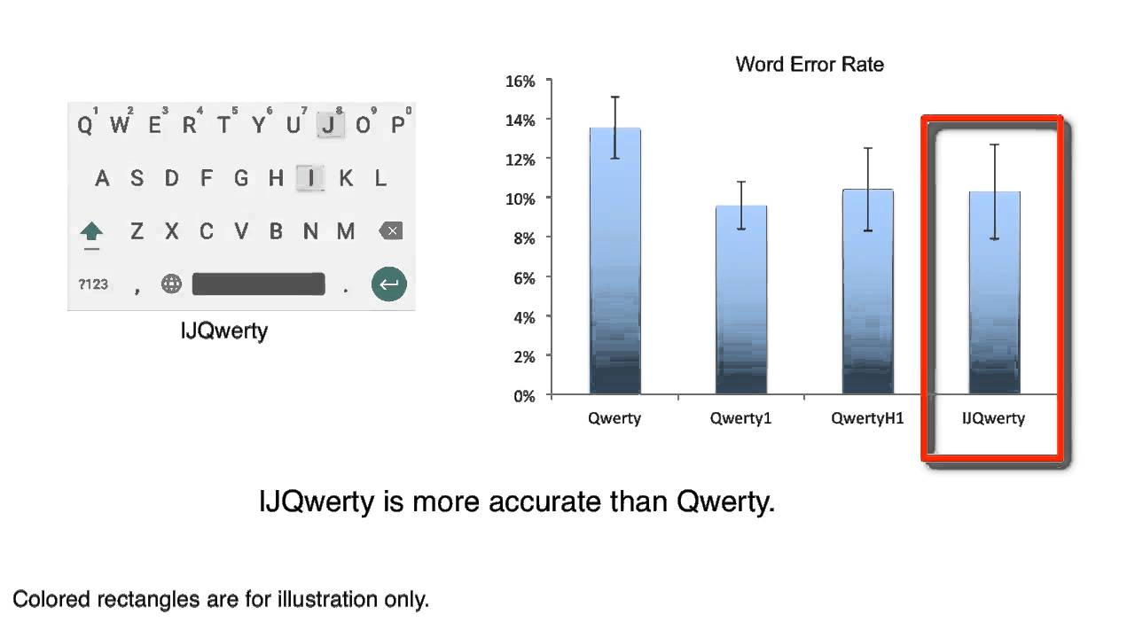 Ijqwerty