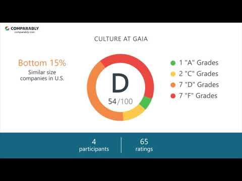 gaia employee movement (gem)