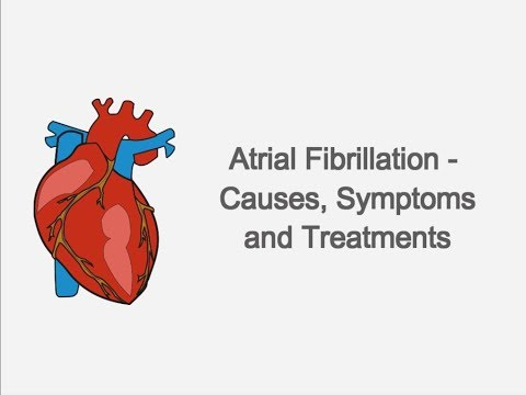 Atrial Fibrillation (Afib) - Causes Symptoms and Treatments