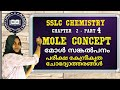 SSLC chemistry, chapter 2  Gas laws and mole concept