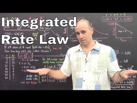 Gen Chem II - Lec 13 - The Integrated Rate Law