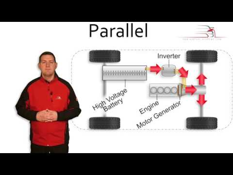 Introduction to Hybrid Technology Part 3 Types of Hybrid