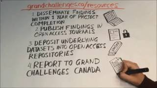 Grand Challenges Canada Open Access Requirements