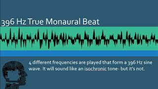 33 hz monaural beats meditation