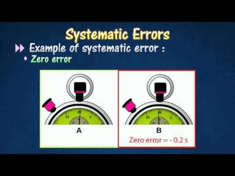 [1.4] Experimental errors