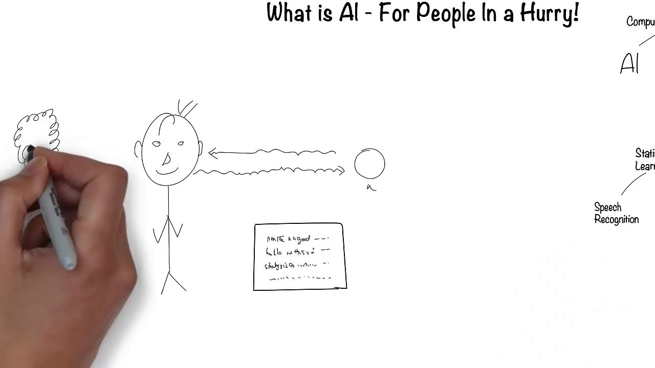What Is Artificial Intelligence!!