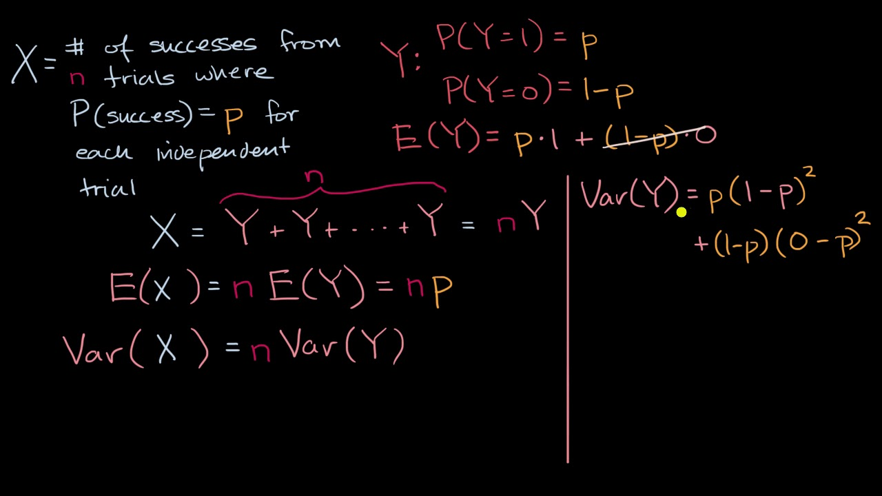 Variance Of A Binomial Variable Video Khan Academy
