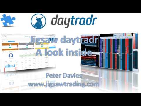 Introducing daytradr, a new stand-alone trading platform from Jigsaw Trading