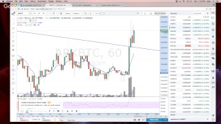 Post Bitcoin Gold Fork Live | Alts Breaking Out!
