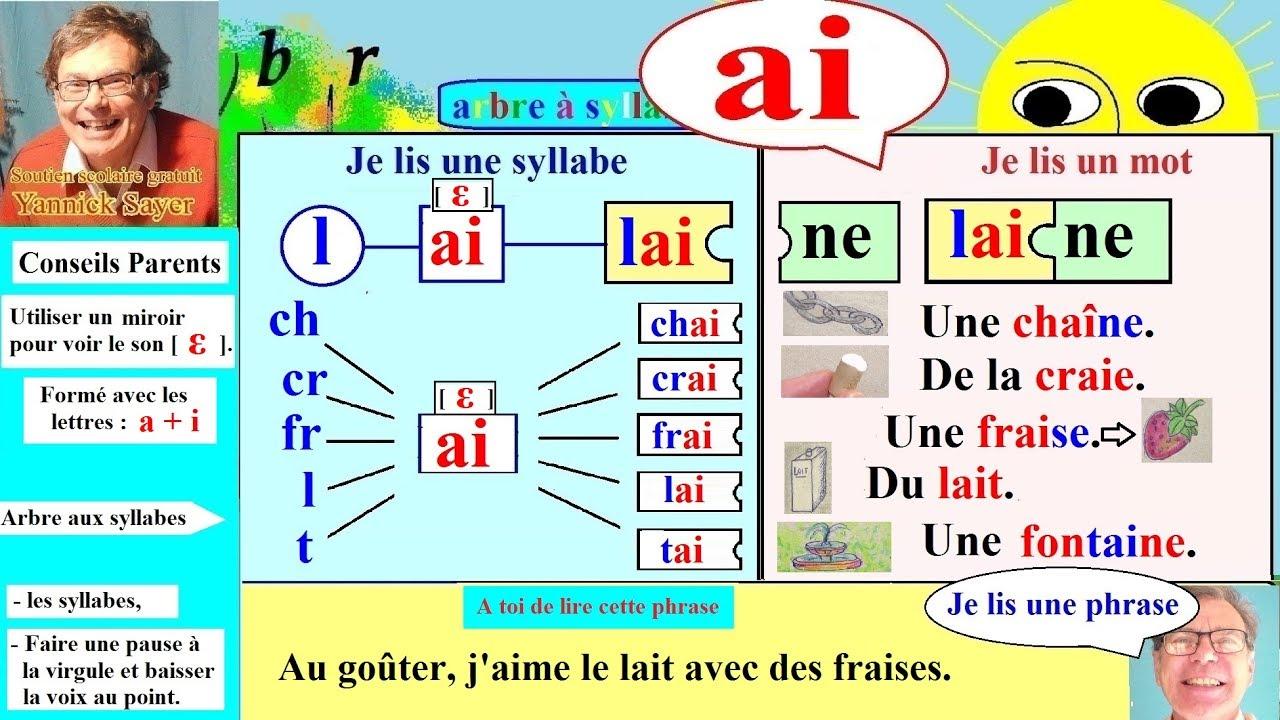 Apprentissage De La Lecture Maternelle Cp En Francais Ai 83 Youtube
