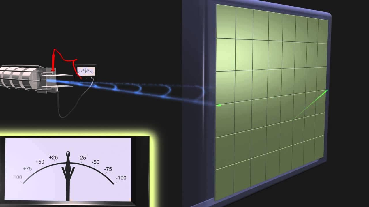 Как пользоваться мультиметром DT-830 B. Инструкция на ...