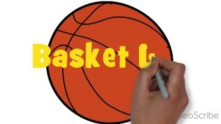 Lets Learn Types of Sports Balls-Preschool kids Whiteboard Drawing