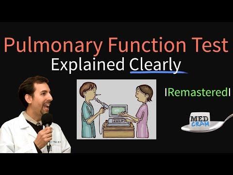 Pulmonary Function Test (PFT) Remastered - Procedure, Spirometry, FEV1