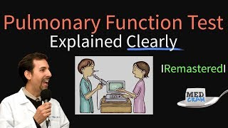 Pulmonary Function Test (PFT) Remastered - Procedure, Spirometry, FEV1