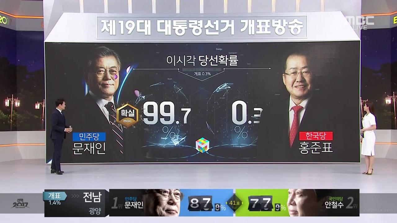 2017 MBC 선택 2017 - 스페셜 M 가동 문재인 당선 확실