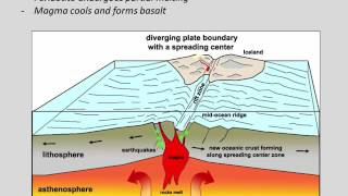 Creating crust by partial melting (class2-v7)