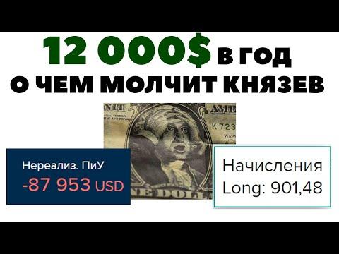 🤔📈Обман Александра Князева: Портфель упал, дивиденды остались! Пассивный доход 12000$ в год