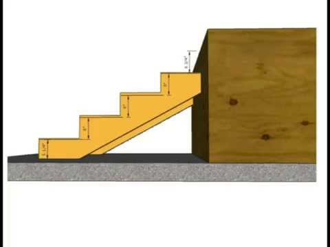 Great How To Fix Stairs With Inconsistent Riser Heights   Building And  Construction Tips   YouTube