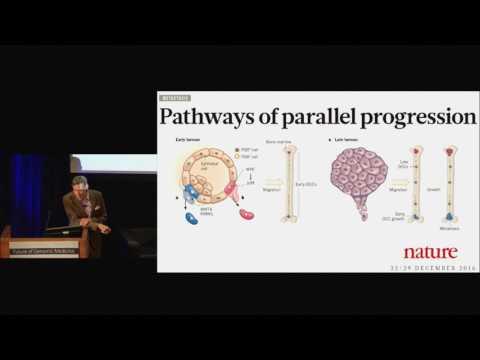 2017 - Future of Genomic Medicine - Eric Topol