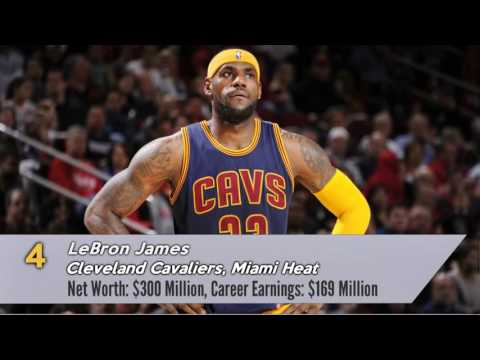 Image result for nba players  you tube