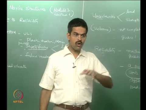 Mod-03 Lec-01 Introduction to Reliability I