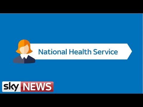 What Is The NHS?