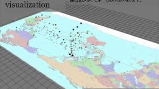 ネットワークトラフィックの可視化 平面の世界地図上を送信元(src)から...