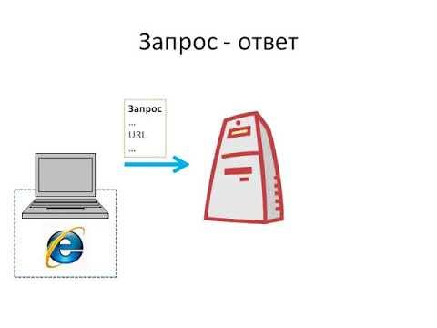 Урок 1. Основы протокола HTTP