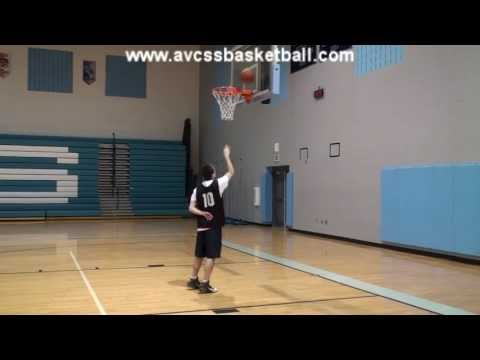 The Basic Steps of the Lay Up Right Side for Youth Basketball