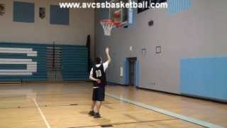 The Basic Steps of the Lay Up (Right Side) for Youth Basketball