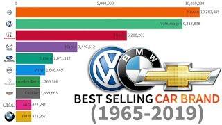 Best Selling Car Brand (1965 - 2019)