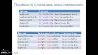 Армянский язык онлайн: склонение личных местоимений