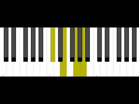 A7 Piano Chord + Inversion