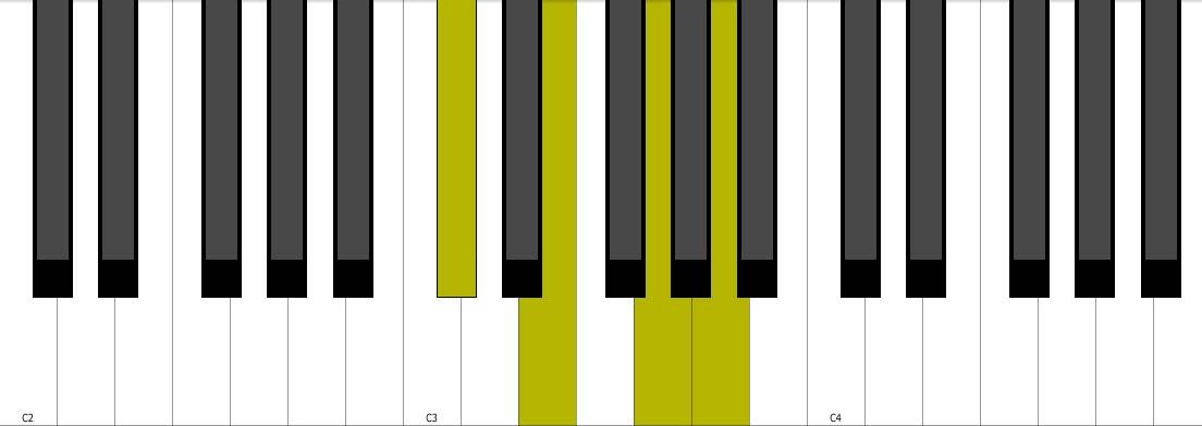 A7 Piano Chord + Inversion - YouTube