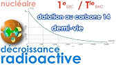 Présentation PowerPoint sur la datation du carbone