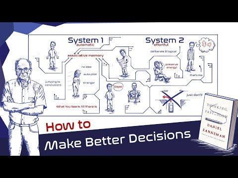 System 1 & System 2: Why Do We Make Irrational Decisions (Cognitive Biases In A Nutshell)