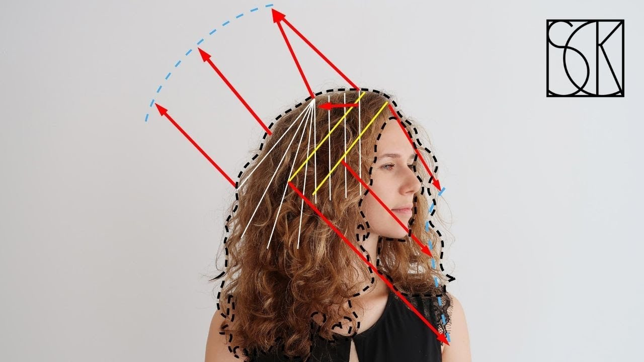 HOW TO CUT CURLY HAIR LAYERS   TUTORIAL WITH CUTTING DIAGRAM by SCK