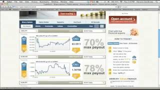 Make Money Online Without Investment - Top Free System