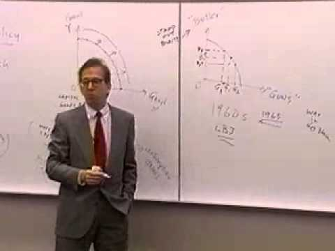 Principles of Macroeconomics: Lecture 6 - The Production Possibilities Model 2