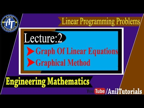Graphical Method Linear Equations   Linear programing Problems in Hindi    Engineering Mathematics