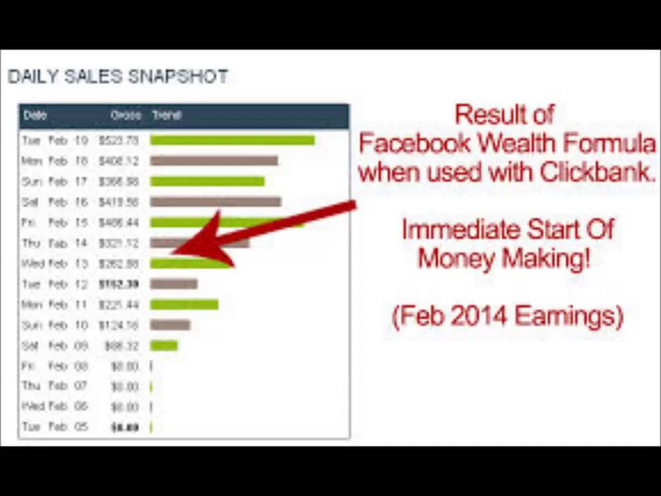 Quickest Way To Make Money With Clickbank How Using And Google Adwords