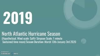 2019 Hypothetical Hurricane Season (Very will not happen lol)