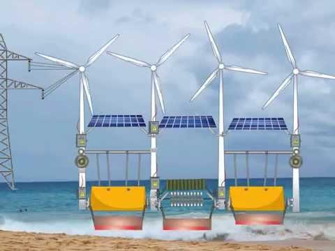 INTEGRATED RENEWABLE ENERGY ON SEASHORE