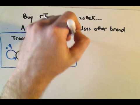 Видео Market equilibrium process paper essays