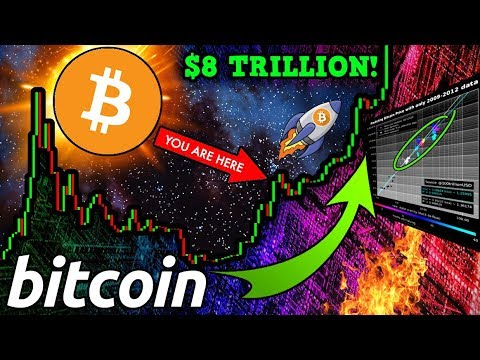 How to Buy Bitcoin Instantly and Safely :: FOOYOH ENTERTAINMENT