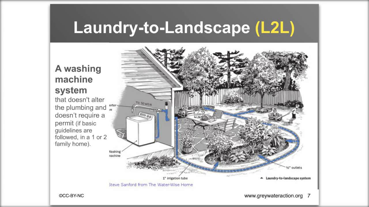 Session 3: Design Your Own Laundry-to-Landscape System (recorded on  11-18-15)