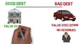 Debts : Good Debt Vs Bad Debt